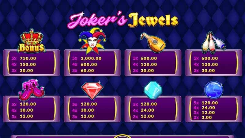 แนะนำเกม Joker Jewels slot