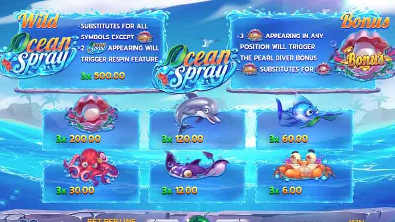 เพย์ไลน์ สล็อตOcean Spray slot