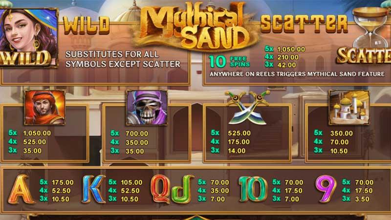 เพย์ไลน์ สล็อตMythical Sand