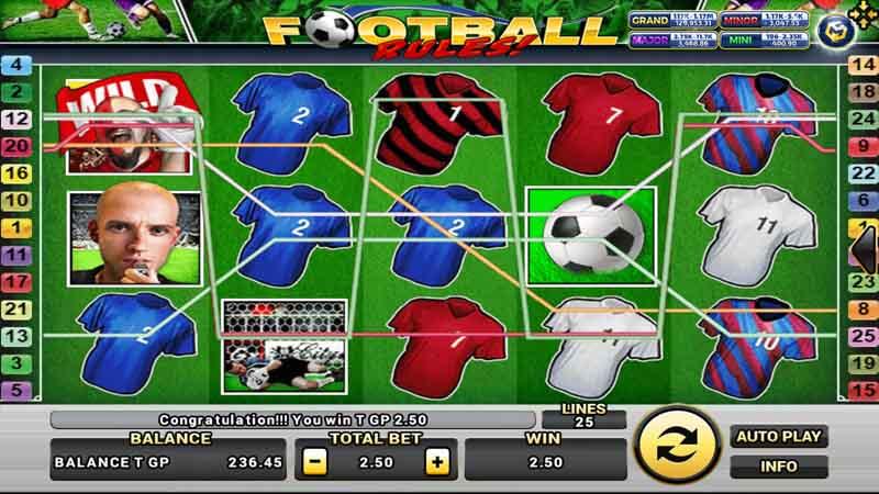รูปแบบการเล่น สล็อต Football Rules