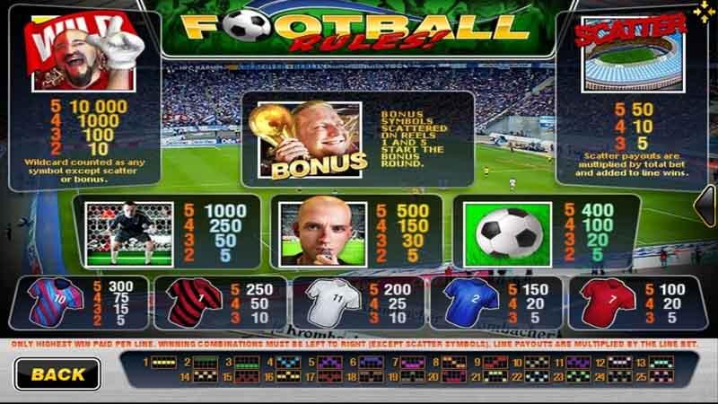 เพย์ไลน์ สล็อต Football Rules