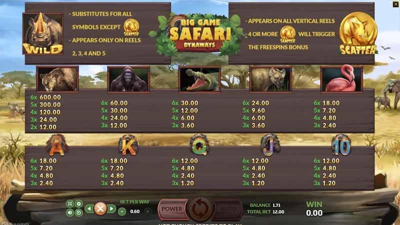 เพย์ไลน์ Big Game Safari slot