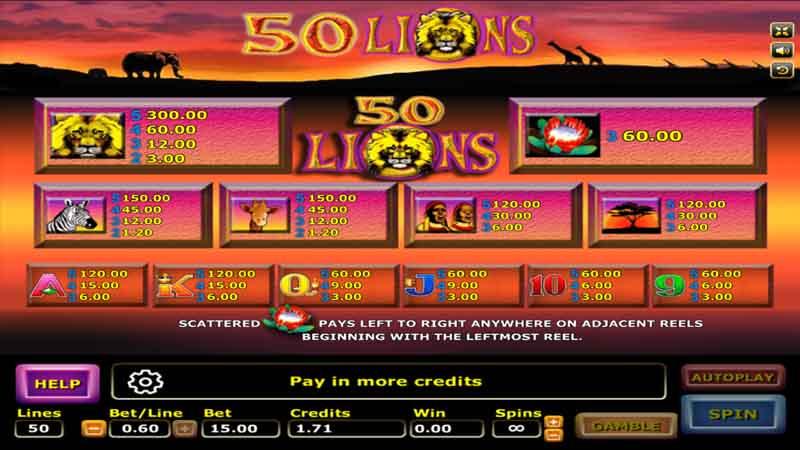 รางวัลการจ่ายเงิน Fifty Lions slot