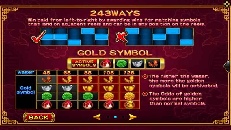 รูปแบบสล็อต Golden Rooster slot