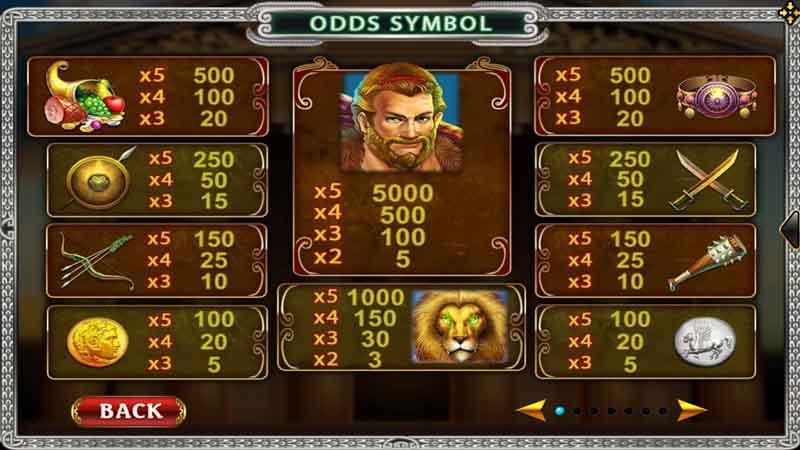 สล็อต เกม Hercules slot