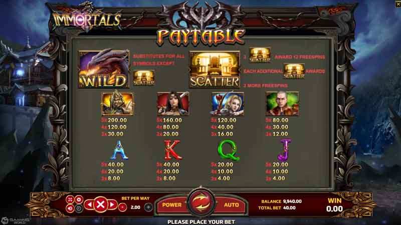 รูปแบบเพย์ไลน์ การจ่ายรางวัล Immortals slot