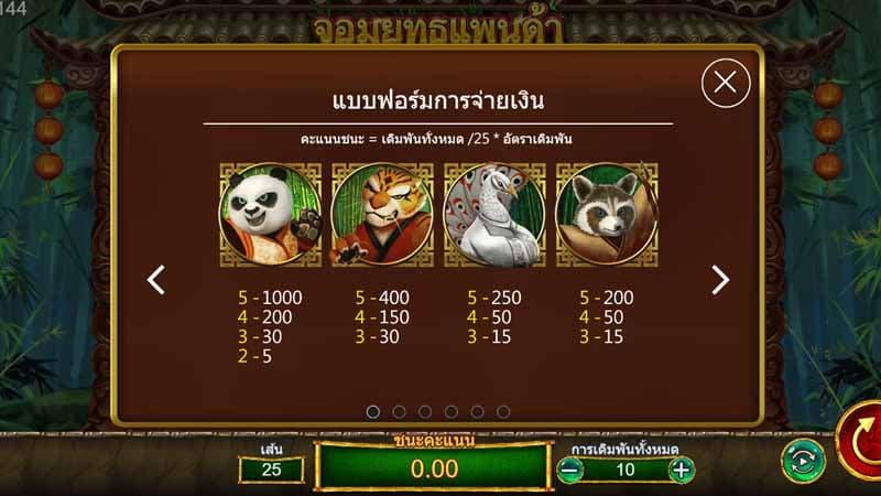 เพย์ไลน์ สล็อต รีวิวสล็อตเกมจอมยุทธแพนด้า slotgame66 แตกแบบนี้มาแจก ชัดๆ